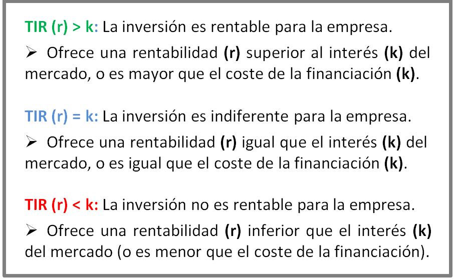 Criterios de selección de inversiones dinámicos TIR