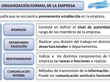 La organización formal e informal de la empresa