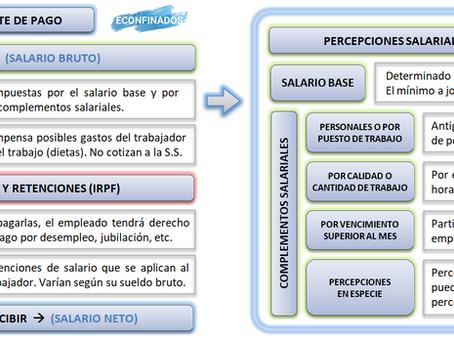 La política salarial