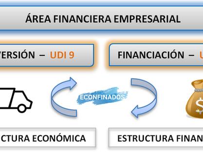 La inversión en la empresa