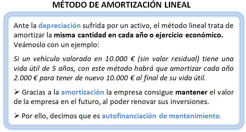 Método de amortización lineal