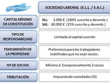 La Sociedad Laboral