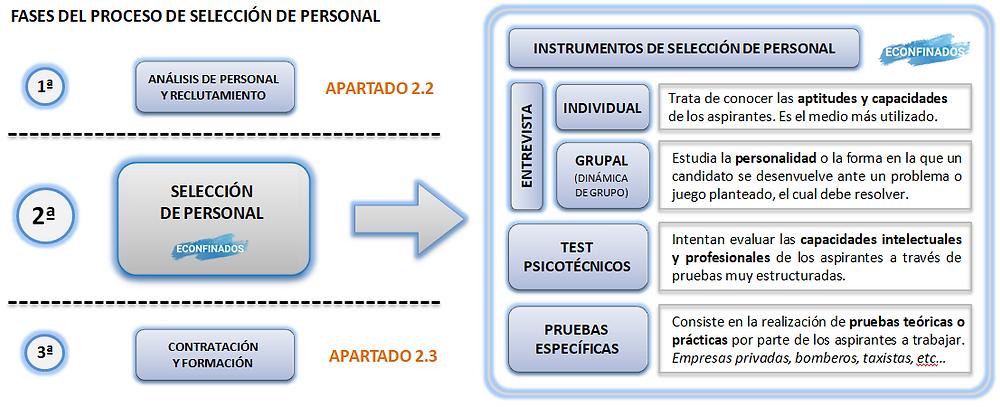 Instrumentos de selección de personal