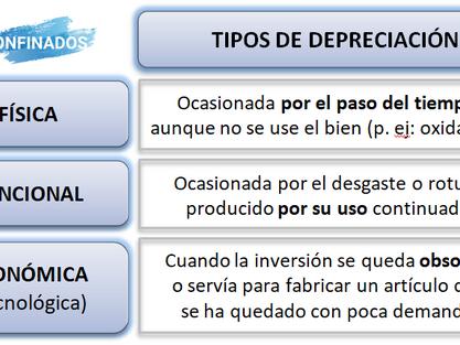 Depreciación y amortización. Tipos de depreciación