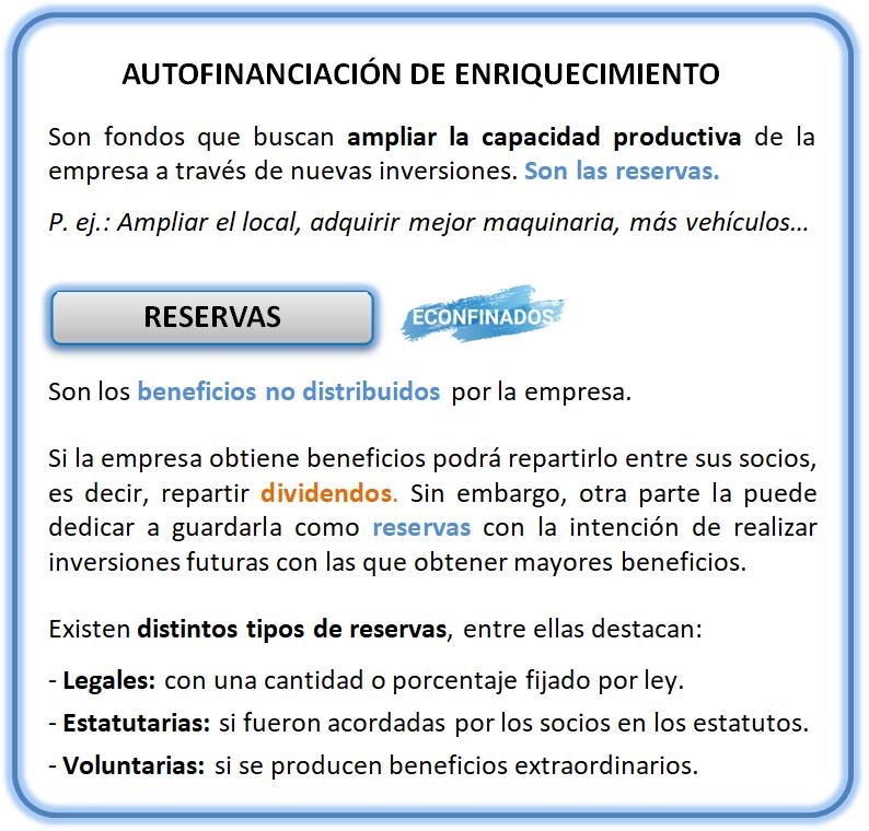 Autofinanciación de enriquecimiento. Reservas.