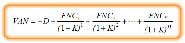 Fórmula del VAN