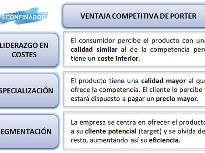 La estrategia empresarial: Ventaja competitiva de Porter.