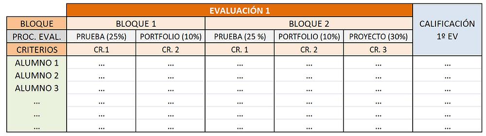 calificación criterial