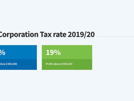 Companies say goodbye to 17% corporation tax rate