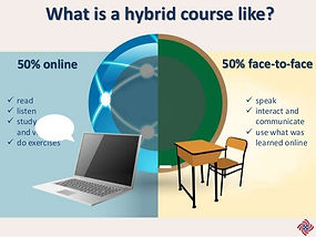 online dental courses with certificates