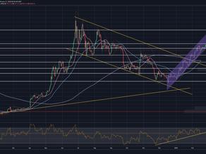 Bitcoin's 2020 bull run - Where next?