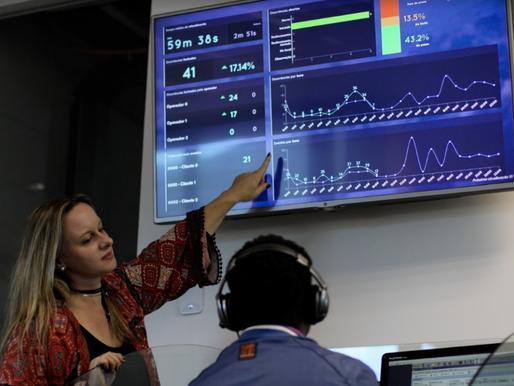 O que é dashboard e porque ele é útil para o monitoramento?