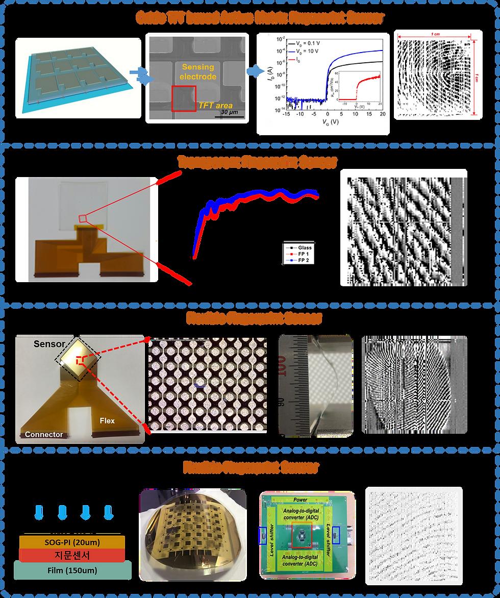 fingerprint sensor main.png