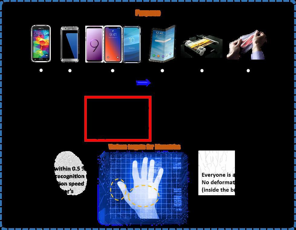 purpose of fingerprint.png