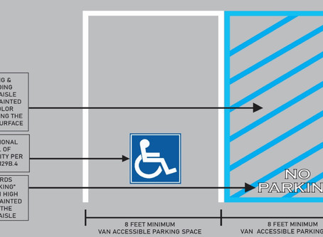 New Parking Requirements