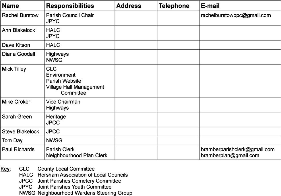 Councillors Table (980px).jpg