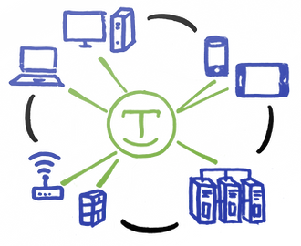 Techromatic IT solutions smart office network security maintenance management support