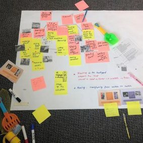 Writing Sample: Iterative Brainstorming for VR Exergames