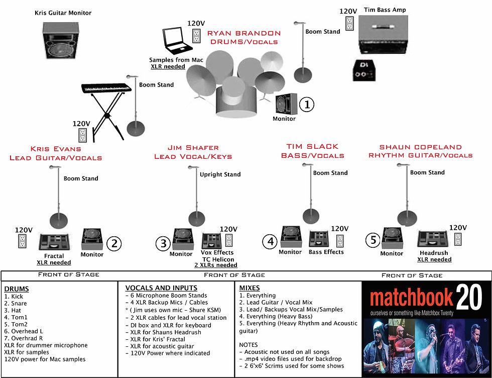 Matchbook 20 Stage Plot.jpg