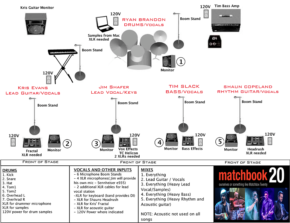 Matchbook 20 Stage Plot.png