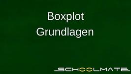 Boxplot.png