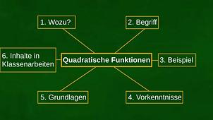 Quadratische Funktionen.png