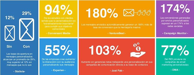 email_mktg_porcentajes.png