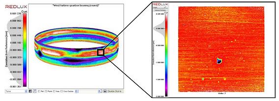 Metrology machine Scan Result