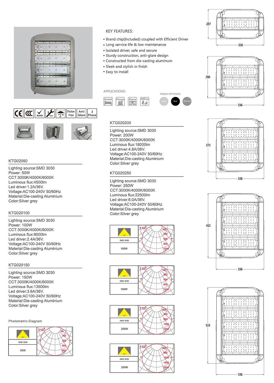 KTG020 Floodlight-01.jpg