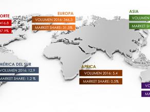Los números del leasing en el mundo