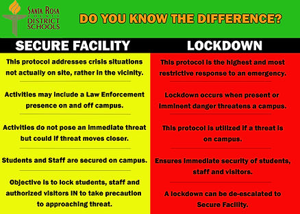 Lockdown vs secure facility.jpg