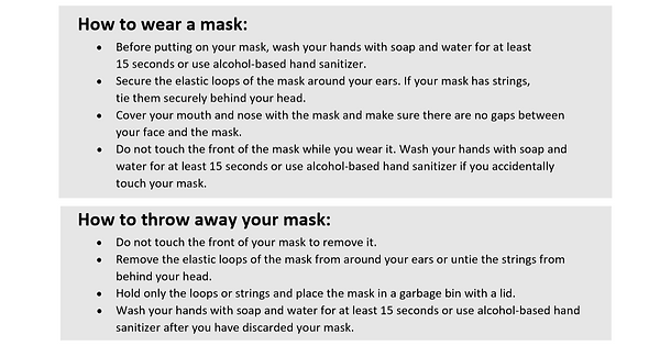 When and how to wear a mask 2.PNG