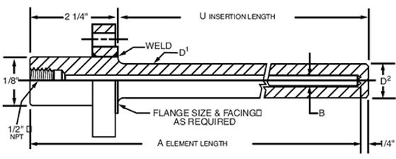 thermowells-metallic-protection-tubes-fl