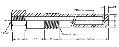 thermowells-type1100.png
