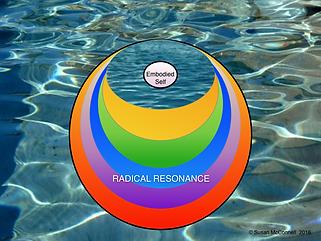 Radical Resonance.001.png