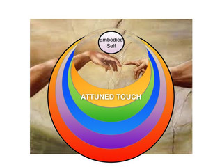 Attuned Touch