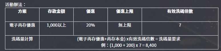 Q8娛樂城電子遊藝限定「每次存每次送」優惠獎金20%無上限.jpg