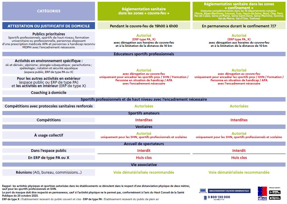 Protocole sanitaire - Mars 2021 - volet