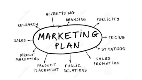 what-does-a-marketing-plan-include-2-638