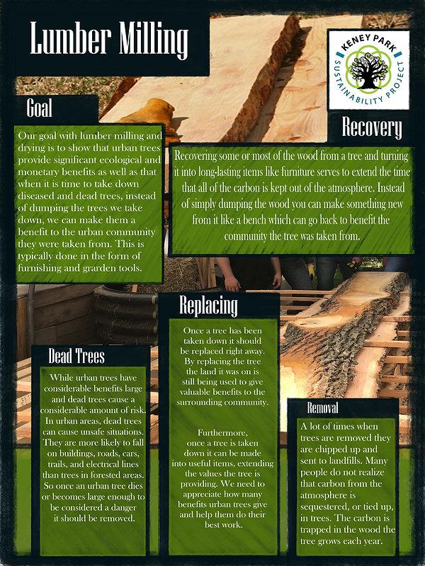 Lumber Milling Poster final.jpg