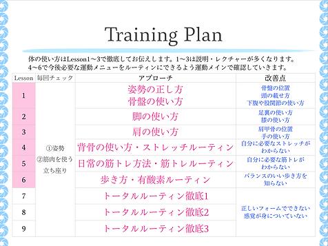 パーソナルトレーニングプラン.png
