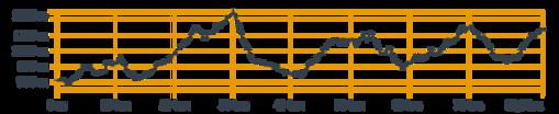 Perfil-Isométrico-4-B.png