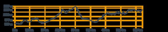 Perfil-Isométrico-4.png