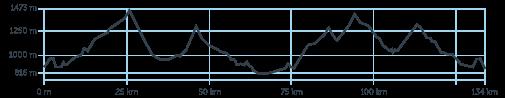 Perfil-Isométrico-Ruta-1.png
