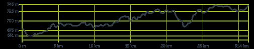 Perfil-Isométrico.png