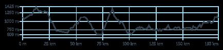 Perfil-Isométrico-2.png