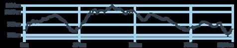 Perfil-Isométrico-3.png