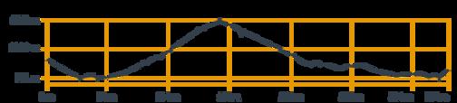 Perfil-Isométrico-1.png