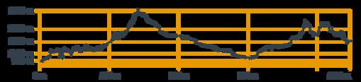 Perfil-Isométrico-5.png