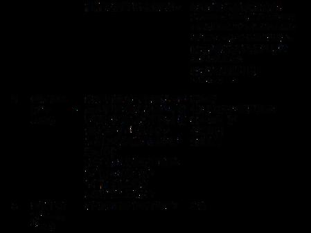 台灣畫廊產業史料庫arTchive│畫廊展覽著錄規範